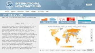Página del FMI
