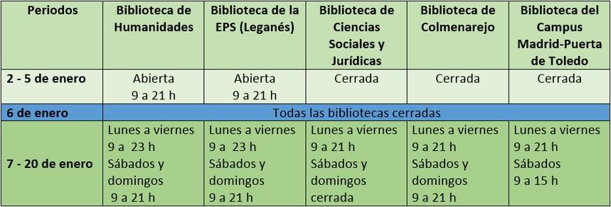 Horarios de la Biblioteca